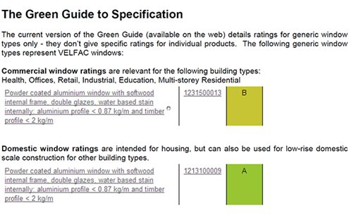 The image shows a Green Guide rating for a composite window.  We would recommend you speak to your preferred window supplier to obtain the Green Guide ratings for their products.