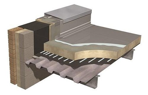Recticel Insulation - Specifying a Flat Roof with PIR Insulation